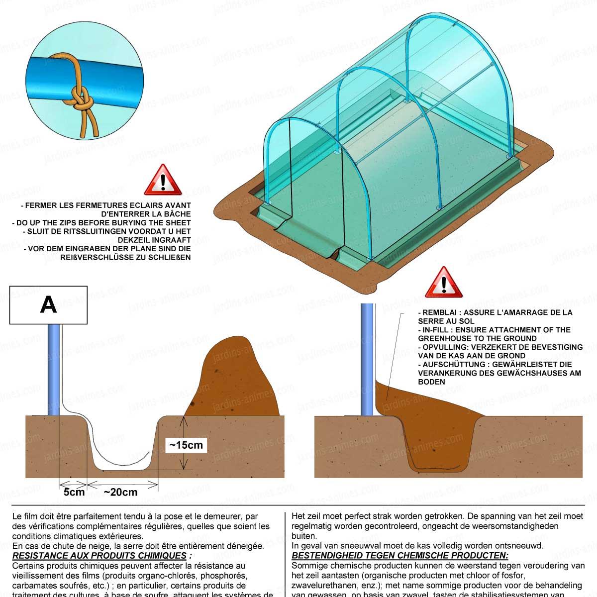 Tonnelle de jardin 2m x 3m - Montage de serre tunnel ...