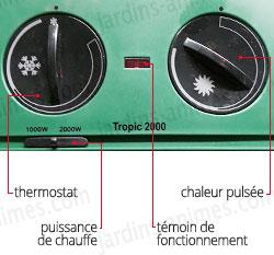 Chauffage lectrique tropic 2kw pour serre serre jardin for Thermostat hors gel piscine
