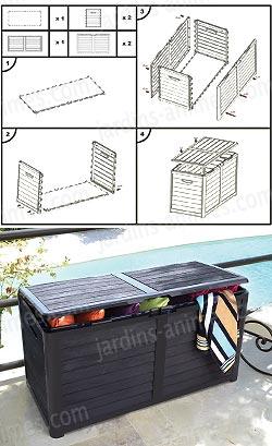 malle coffre de rangement en r sine 420l mobilier de jardin. Black Bedroom Furniture Sets. Home Design Ideas