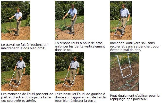 Fourche cologique b cher guerilu 5 dents outil de jardin ecologique - Retourner la terre pour pelouse ...